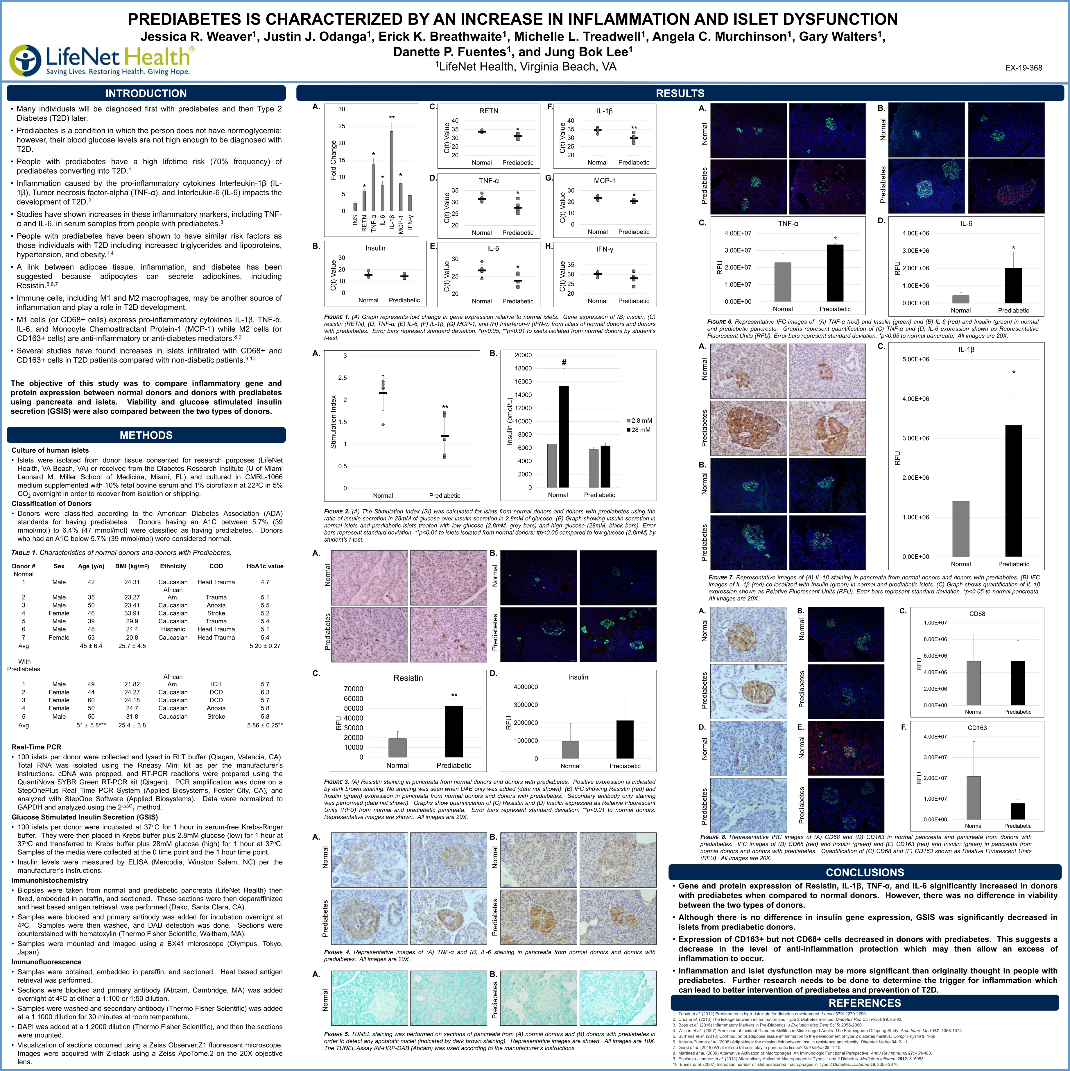 Presented at Keystone Symposia Conference 2020