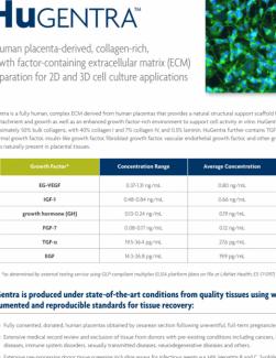 Brochure - HuGentra Extracellular Matrix Flyer